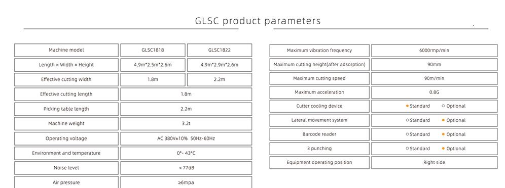 GLS自動マルチプライ切断システム